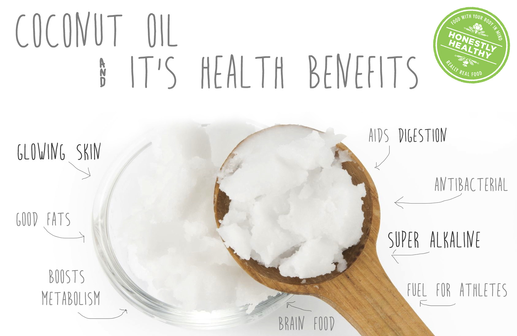 Health benefits of coconut butter
