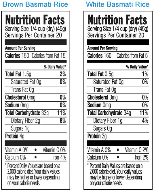 Lundberg Rice Cake Nutritional Information