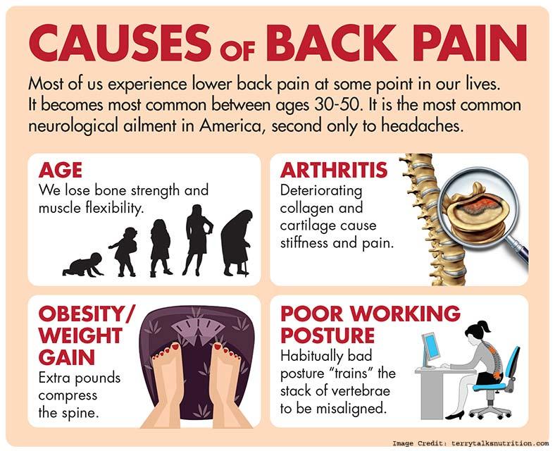 Injured, Sore Or Weak Muscles Or Pain  Derek Kuryliw-2101