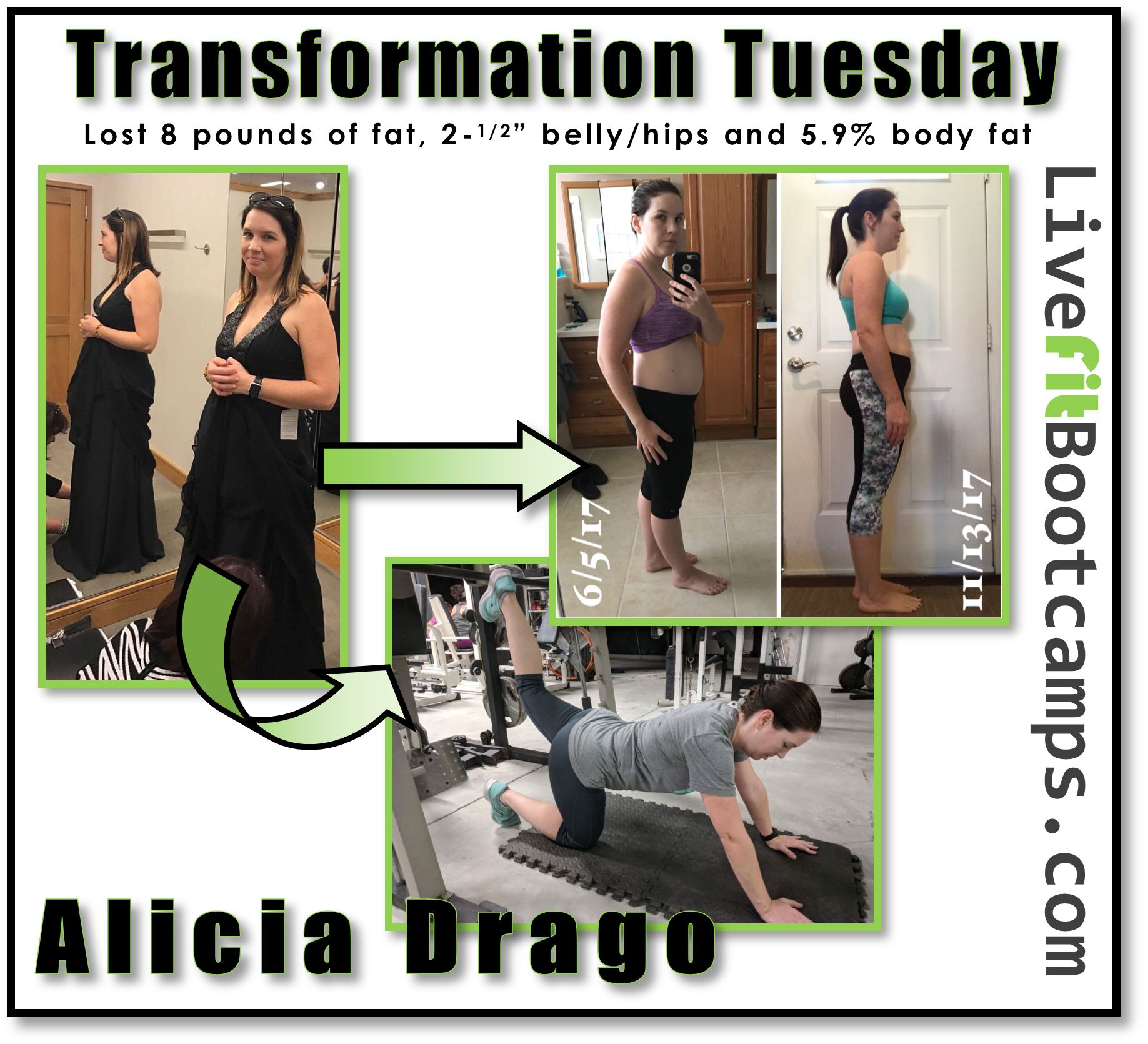 Stronger Mom, Stronger Family (Alicia's Transformation)