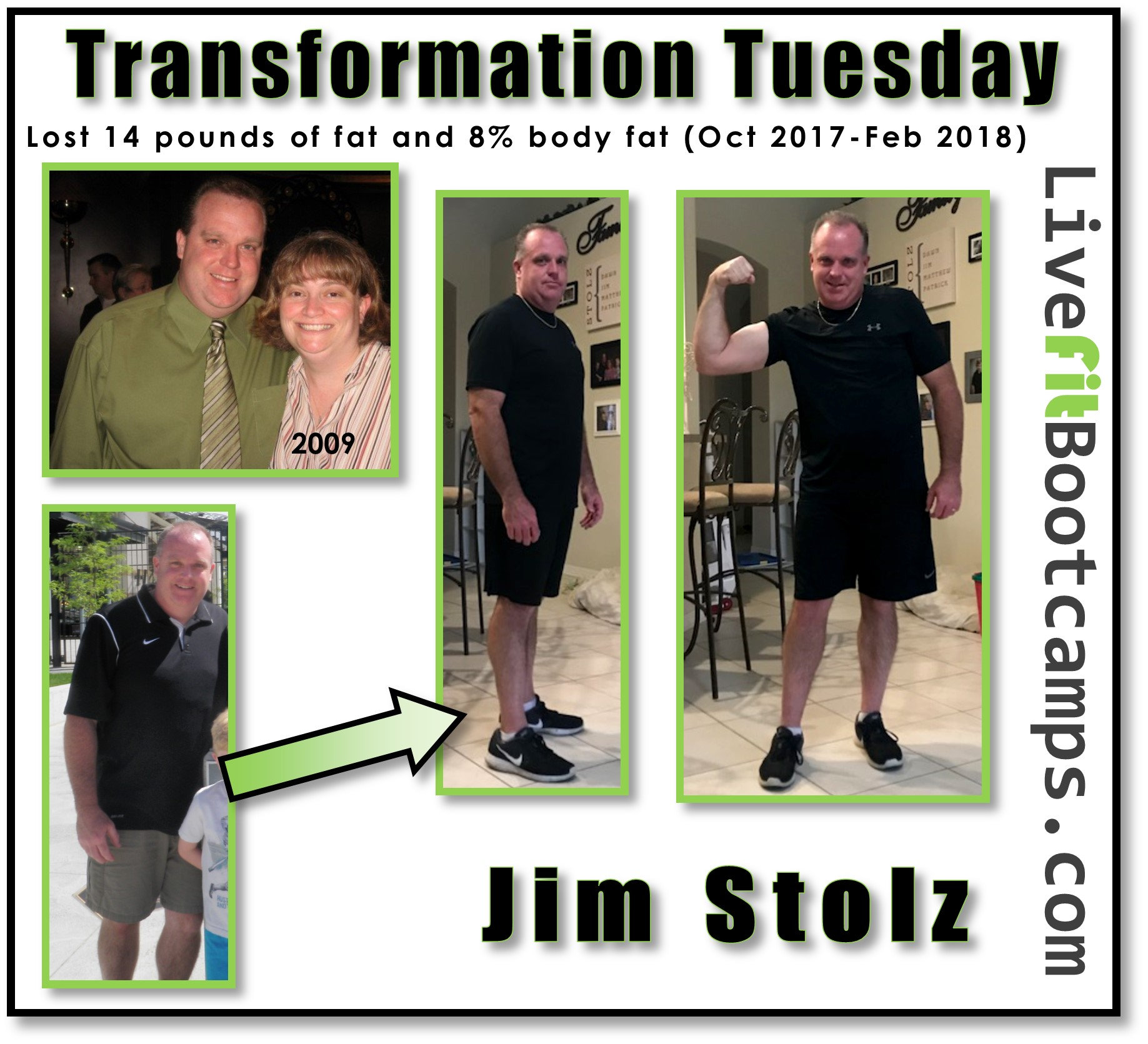 Better Motivation & Energy Than Ever Before (Jim's Transformation)