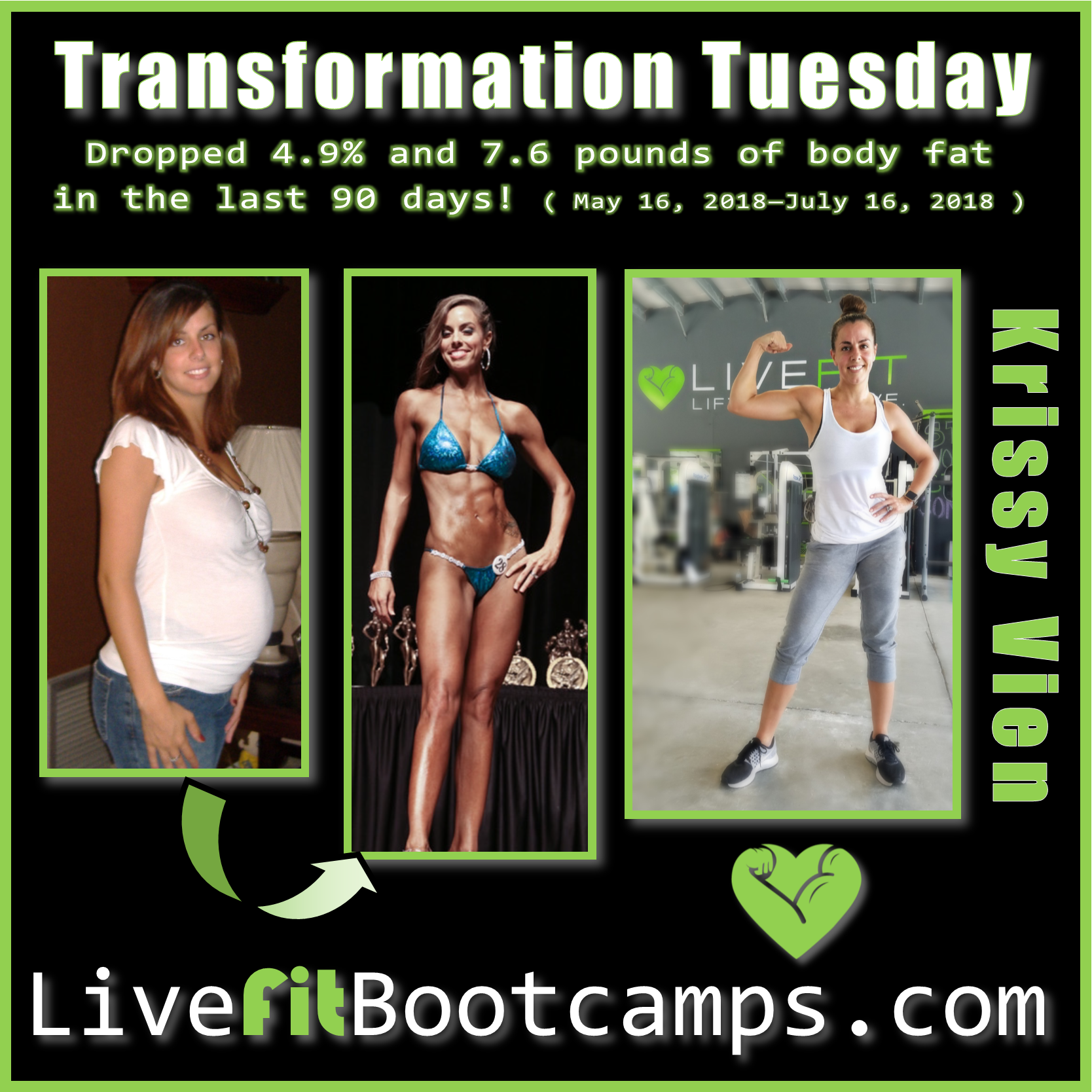 Mom of 2 with Abs! (Krissy's transformation)