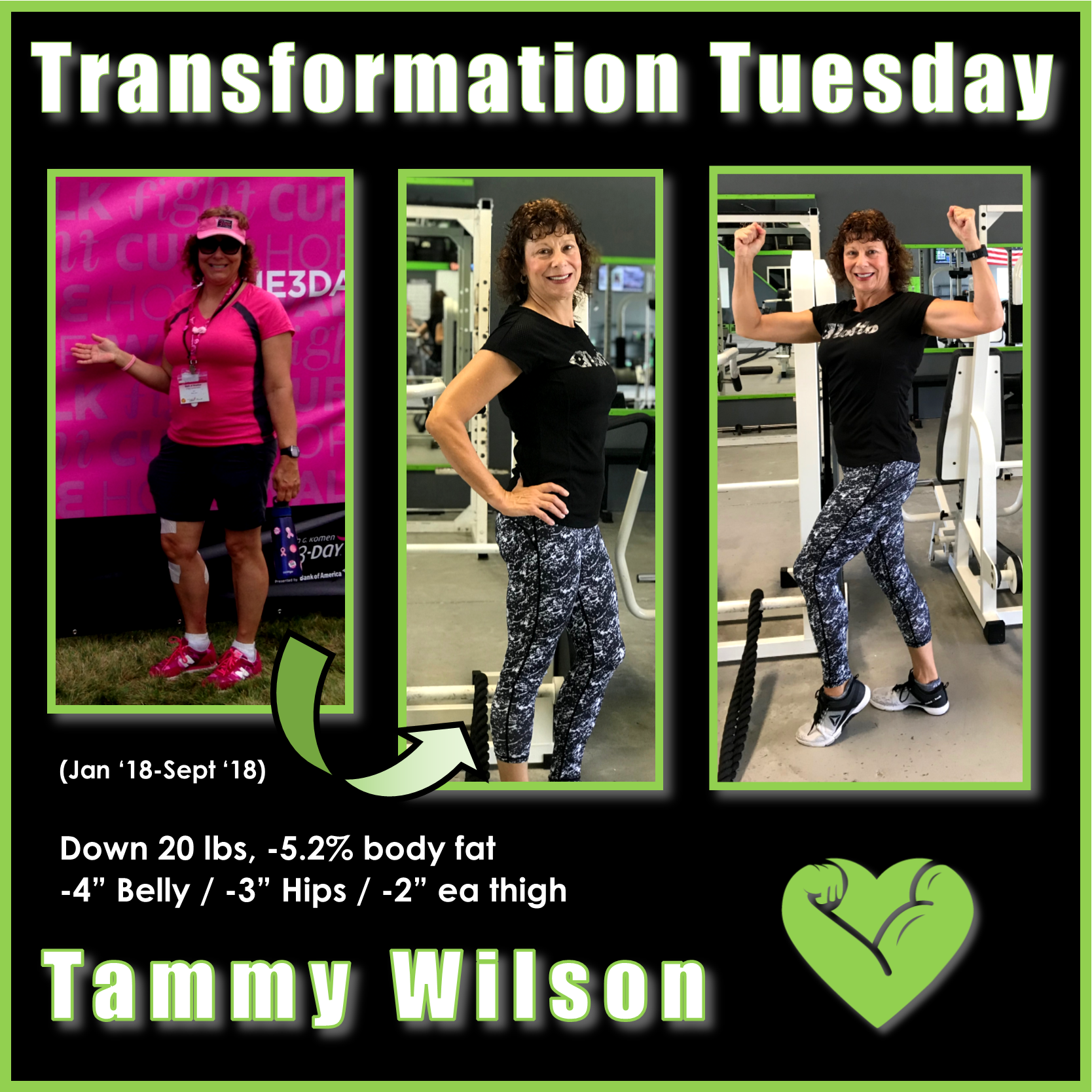 My Fit Family (Tammy's Transformation)