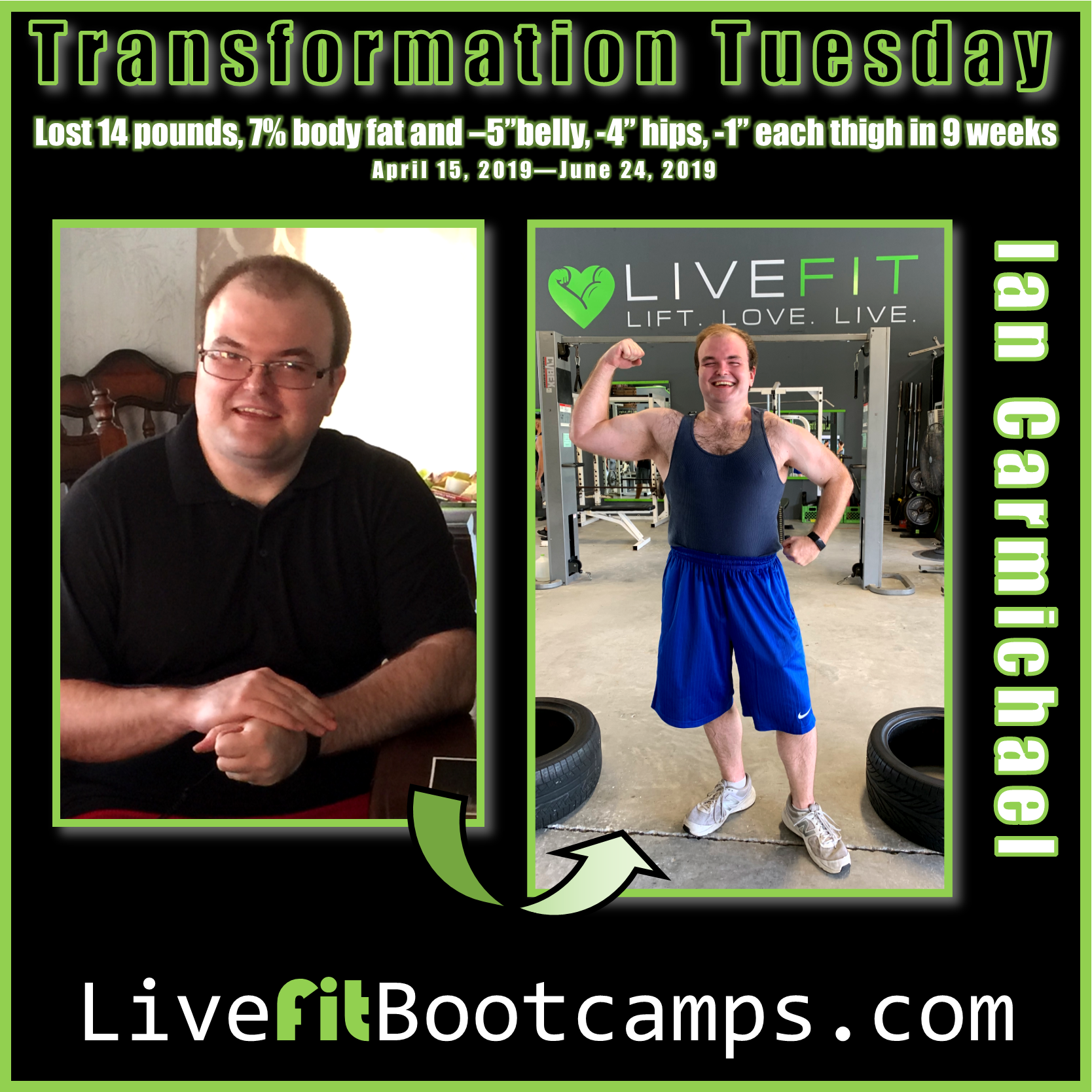Ian transformation tuesday weight loss