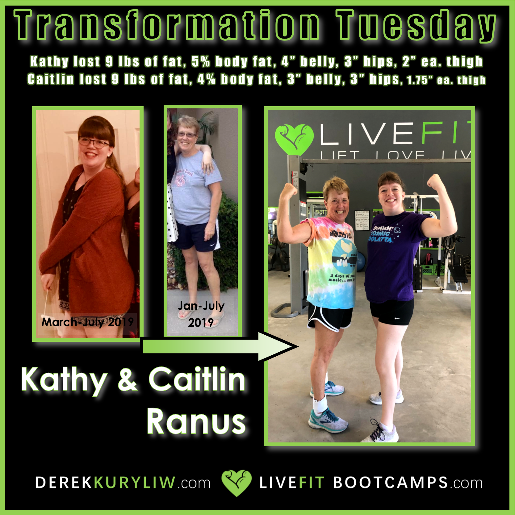 Kathy and Caitlin Ranus